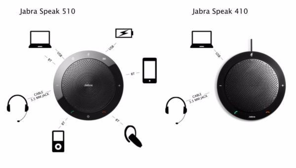 Loa hội nghị không dây Bluetooth Jabra SPEAK 510