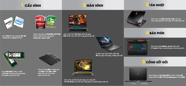 Buying Guide - Desk - Laptop kỹ thuật
